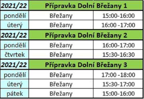 Přípravka Břežany 2