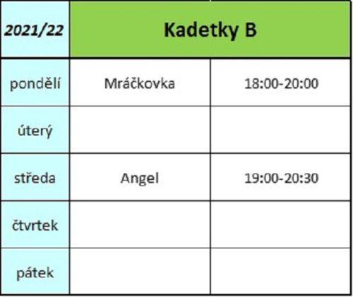 Kadetky B